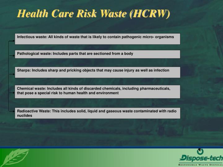 Health Care Risk Waste (HCRW)