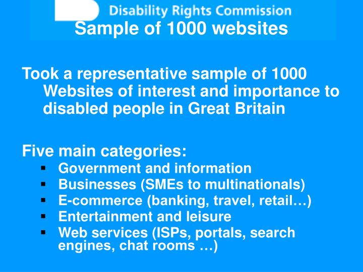 Sample of 1000 websites
