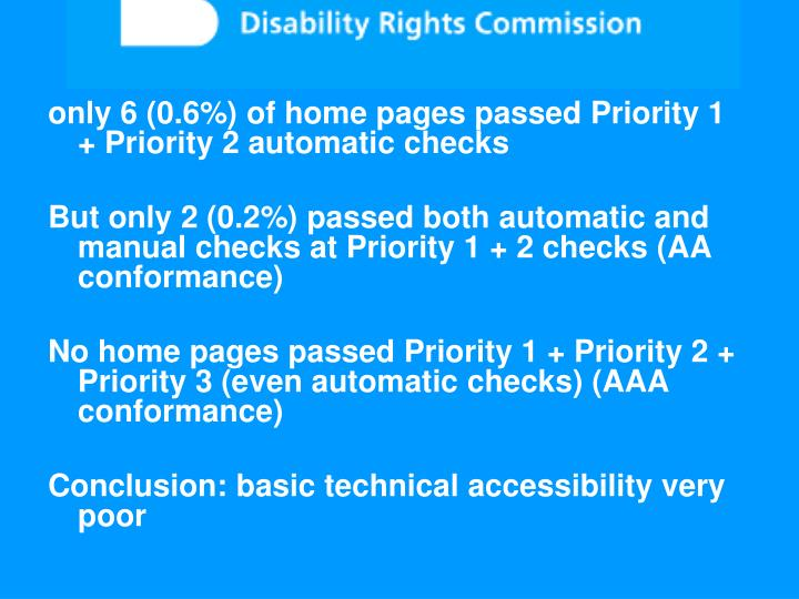 only 6 (0.6%) of home pages passed Priority 1 + Priority 2 automatic checks