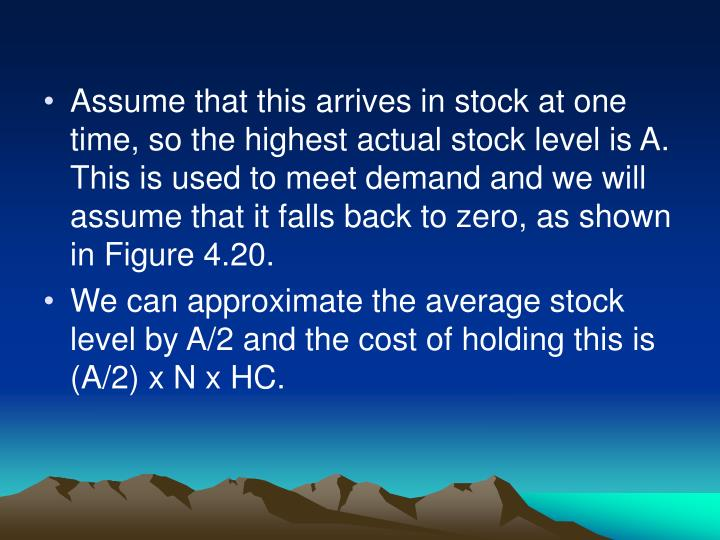 Assume that this arrives in stock at one time, so the highest actual stock level is A. This is used to meet demand and we will assume that it falls back to zero, as shown in Figure 4.20.