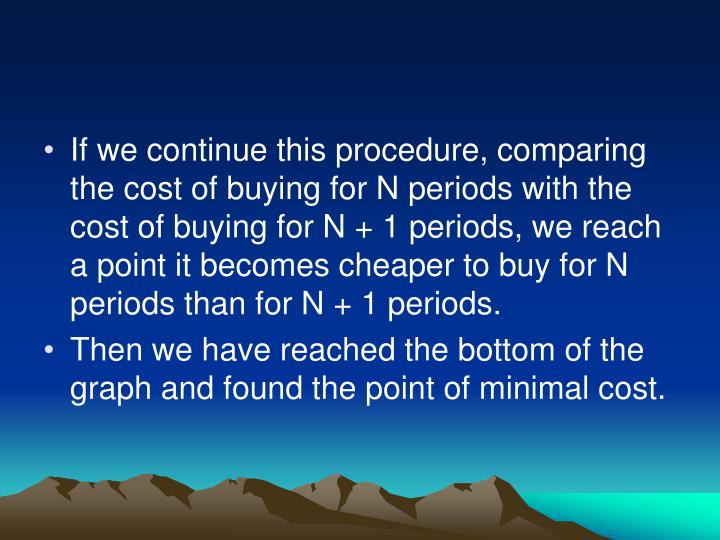 If we continue this procedure, comparing the cost of buying for N periods with the cost of buying for N + 1 periods, we reach a point it becomes cheaper to buy for N periods than for N + 1 periods.