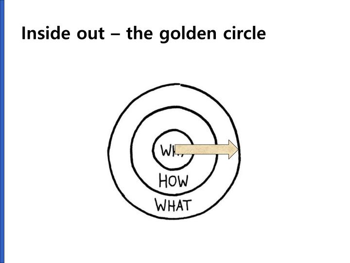 Inside out – the golden circle