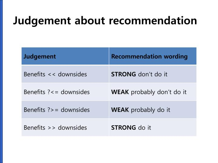 Judgement about recommendation