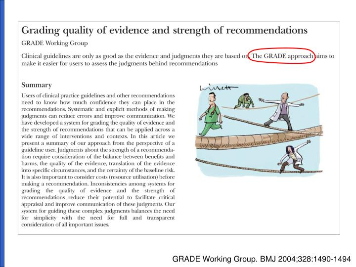 GRADE Working Group. BMJ 2004;328:1490-1494