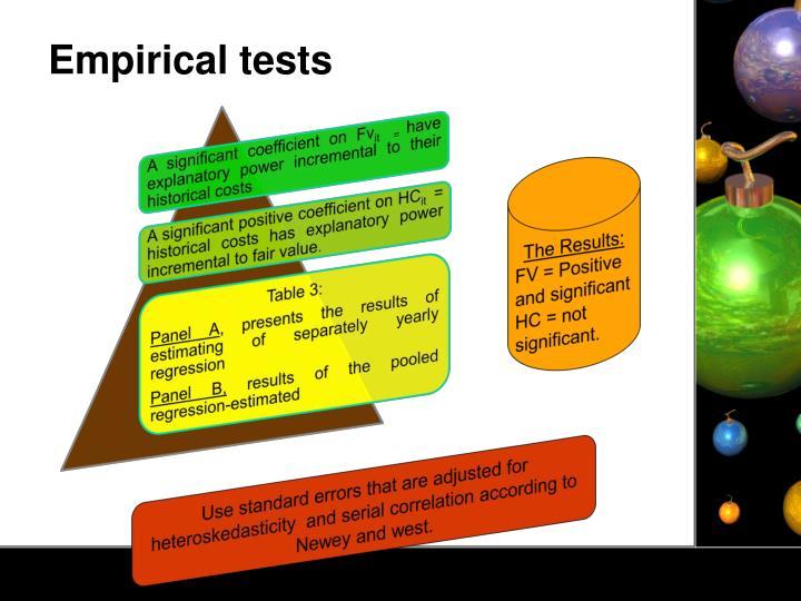 Empirical tests