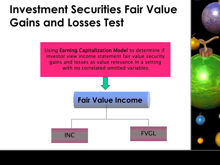 Investment Securities Fair Value Gains and Losses Test