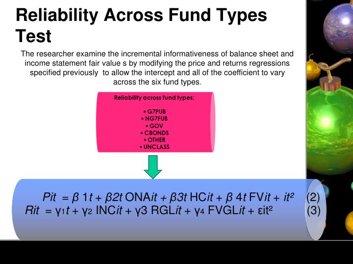 Reliability Across Fund Types Test