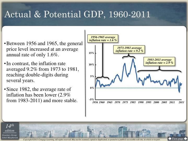 1973-1981 average