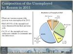 composition of the unemployed by reason in 2011