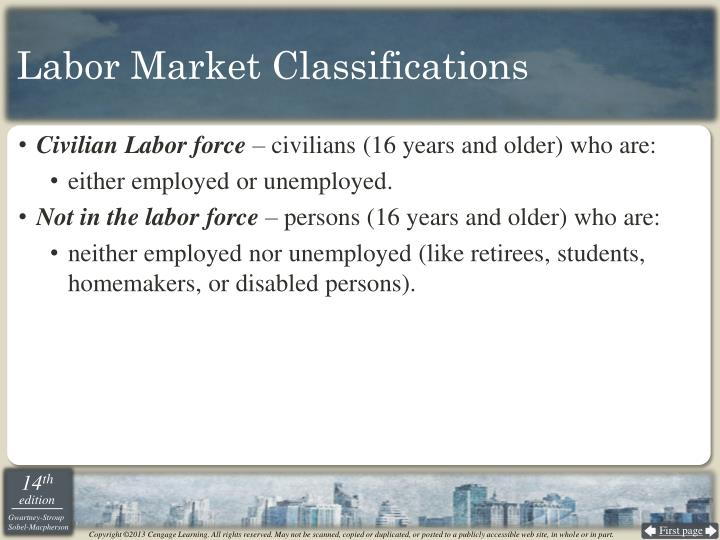 Labor Market Classifications
