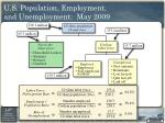 u s population employment and unemployment may 2009