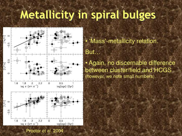 'Mass'-metallicity relation.