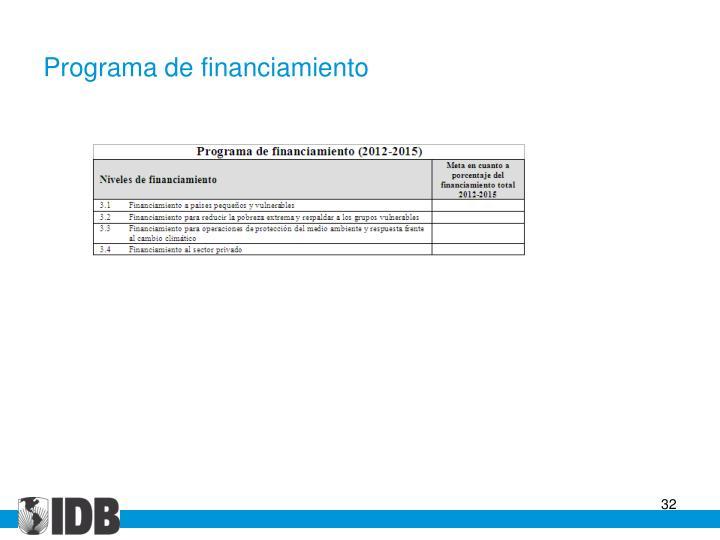 Programa de financiamiento
