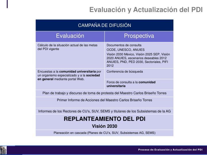 Evaluación y Actualización del PDI