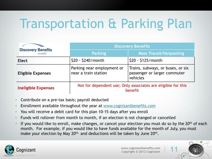 Transportation & Parking Plan