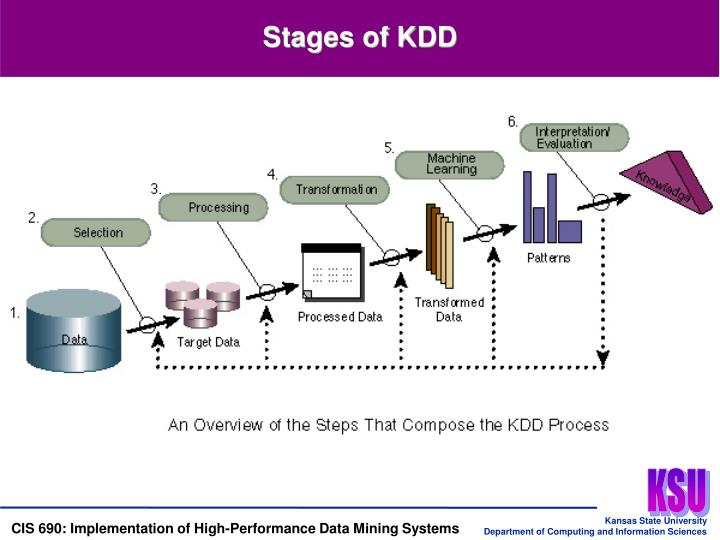 Stages of KDD