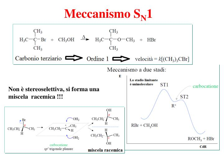 Meccanismo S