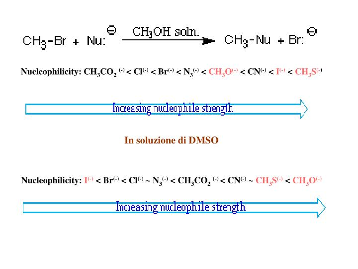 Nucleophilicity: CH