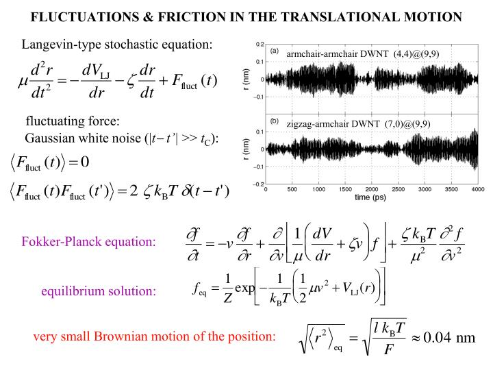Langevin-type stochastic equation: