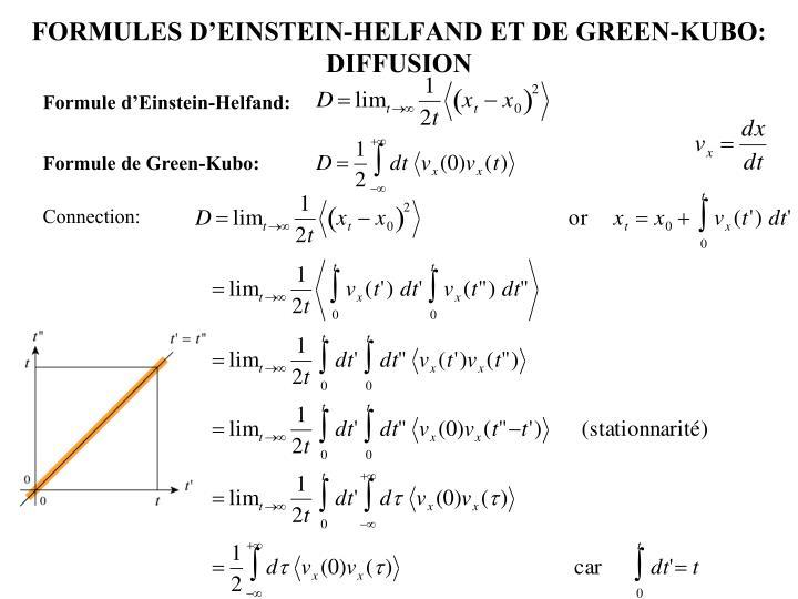 FORMULES D'EINSTEIN-HELFAND ET DE GREEN-KUBO: