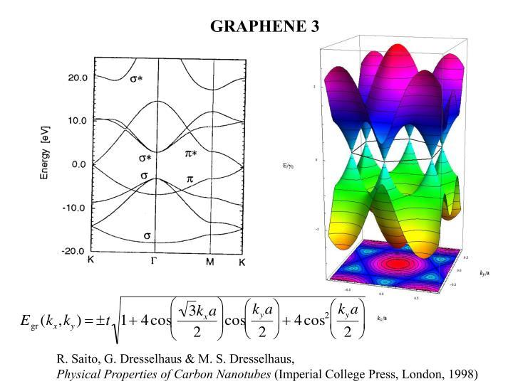 GRAPHENE 3