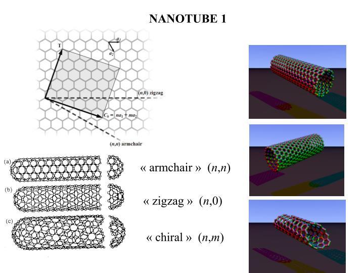 NANOTUBE 1