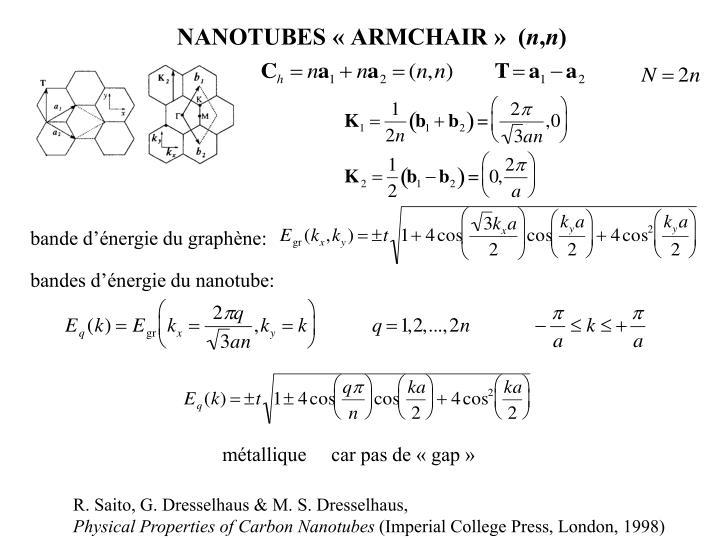 NANOTUBES «ARMCHAIR»  (