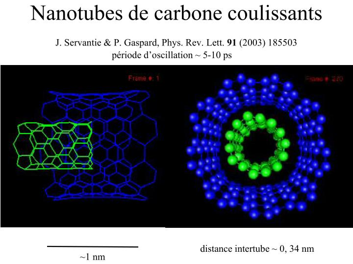 Nanotubes de carbone coulissants