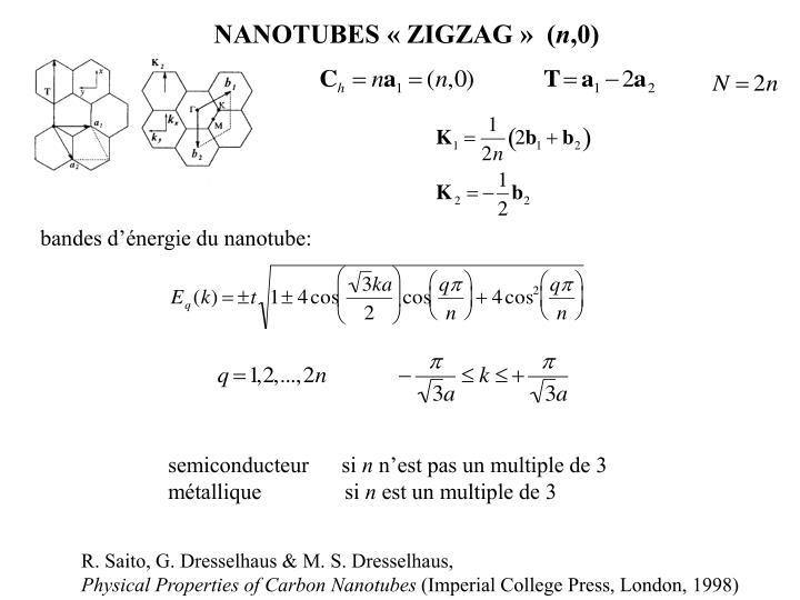 NANOTUBES «ZIGZAG»  (