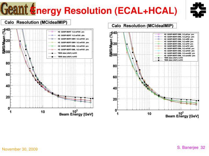 Energy Resolution (ECAL+HCAL)