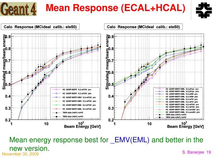 Mean Response (ECAL+HCAL)