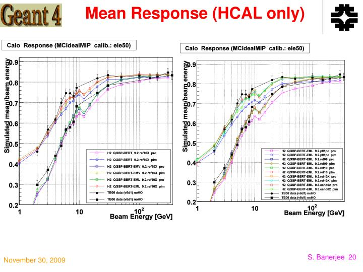 Mean Response (HCAL only)