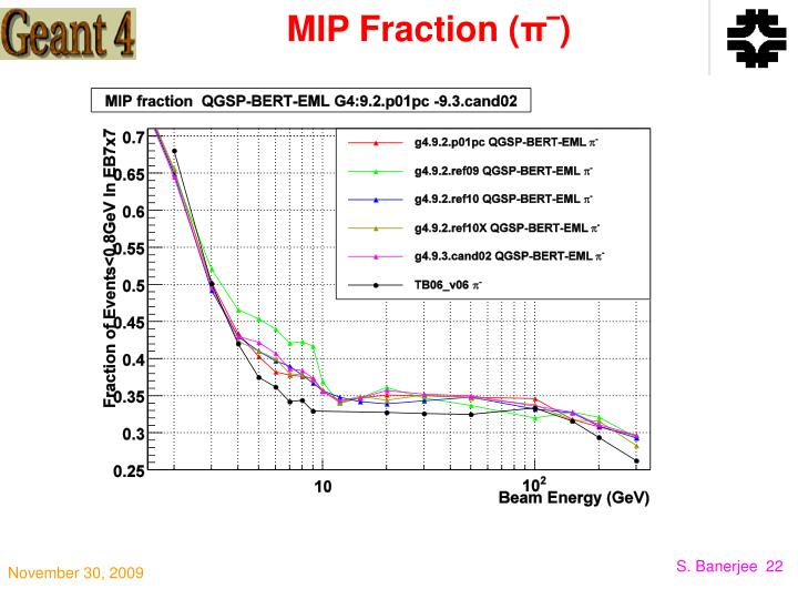 MIP Fraction (