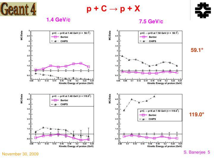 p + C → p + X