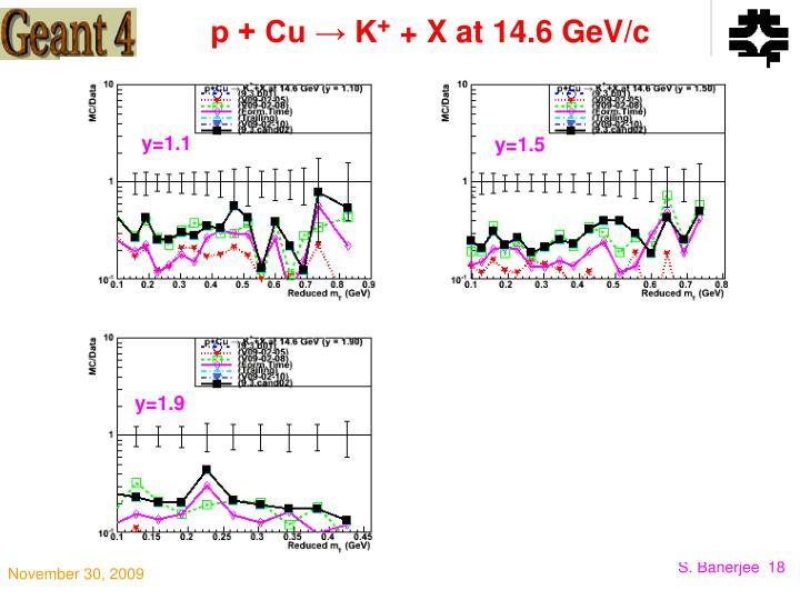 p + Cu → K