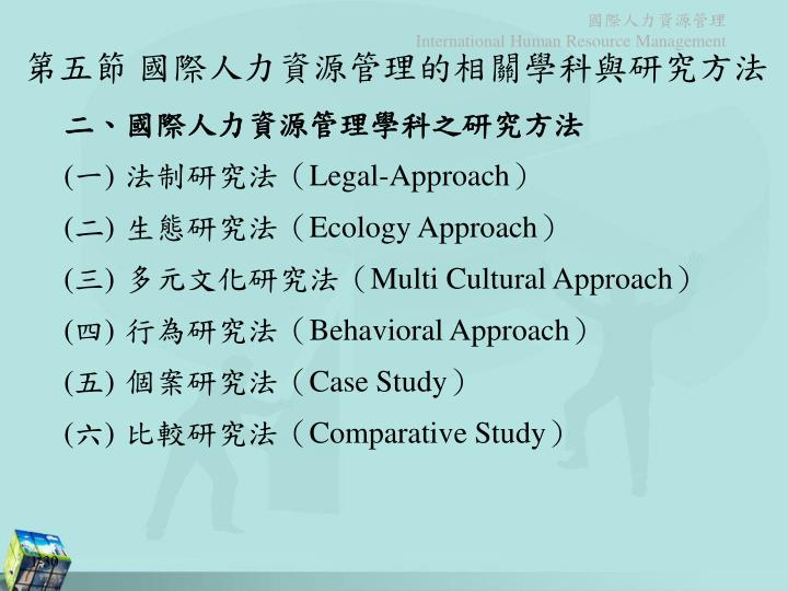 第五節 國際人力資源管理的相關學科與研究方法