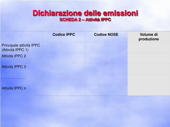 Codice IPPC