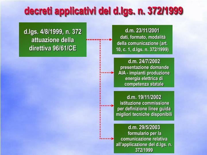 decreti applicativi del d.lgs. n. 372/1999