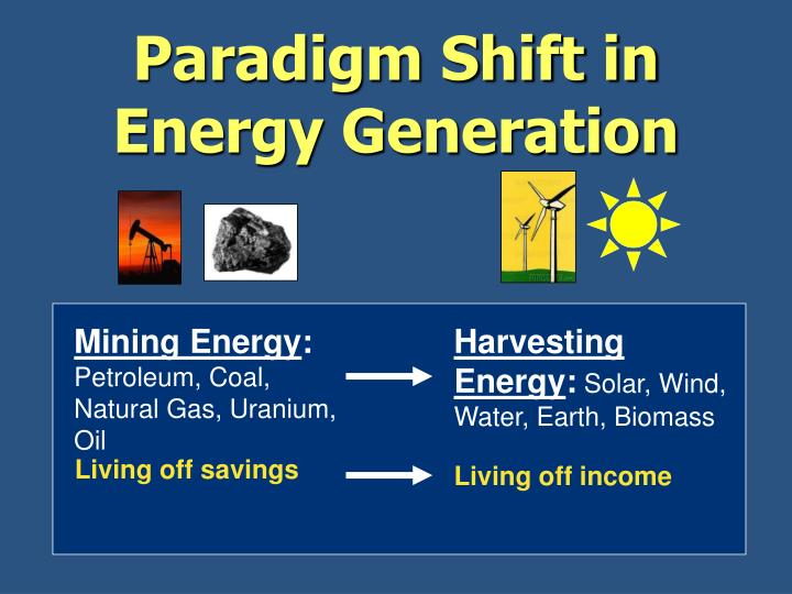 Paradigm Shift in Energy Generation