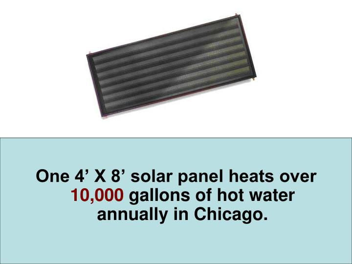 One 4' X 8' solar panel heats over