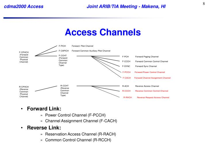 Access Channels