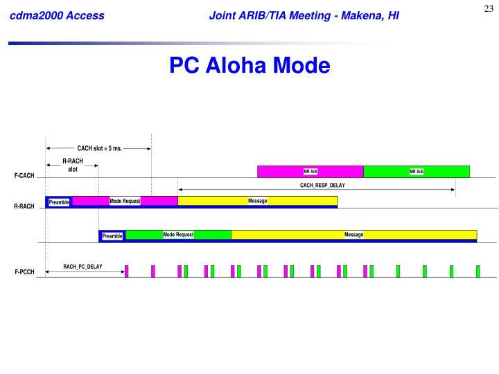 PC Aloha Mode