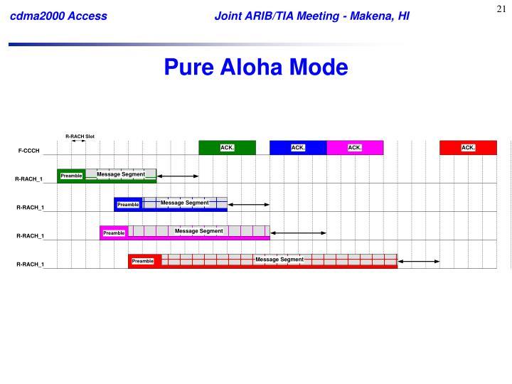Pure Aloha Mode
