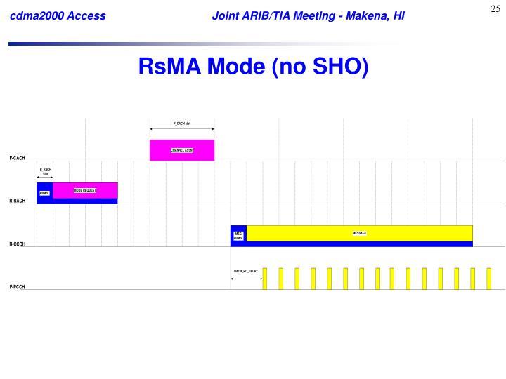 RsMA Mode (no SHO)