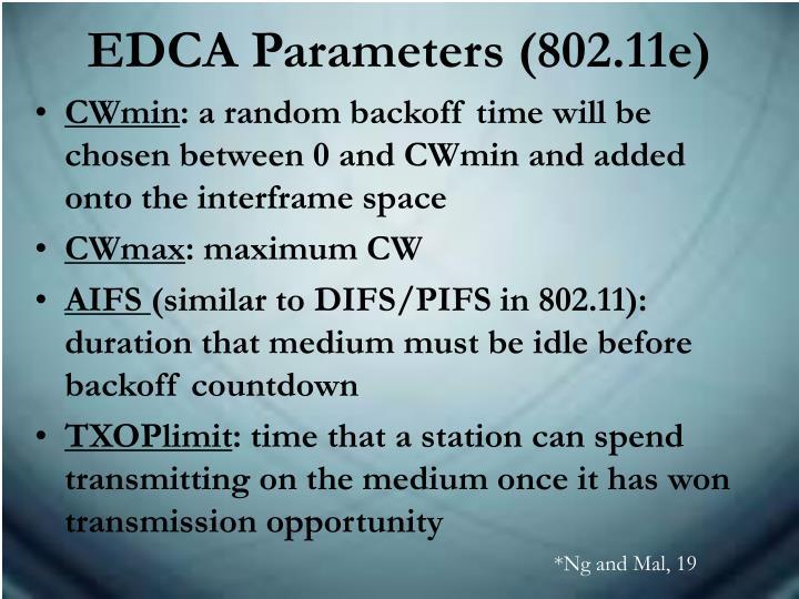 EDCA Parameters (802.11e)