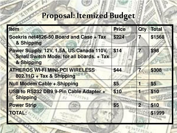 Proposal: Itemized Budget