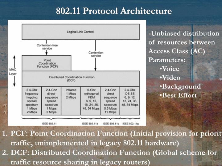 802.11 Protocol Architecture