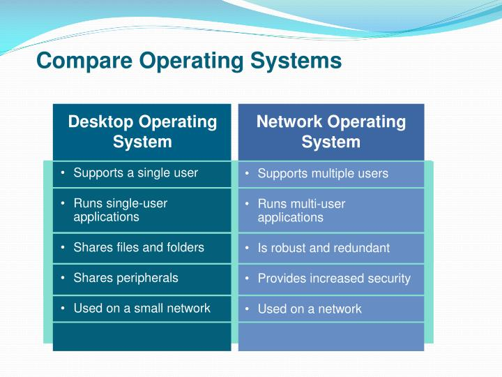 Compare Operating Systems
