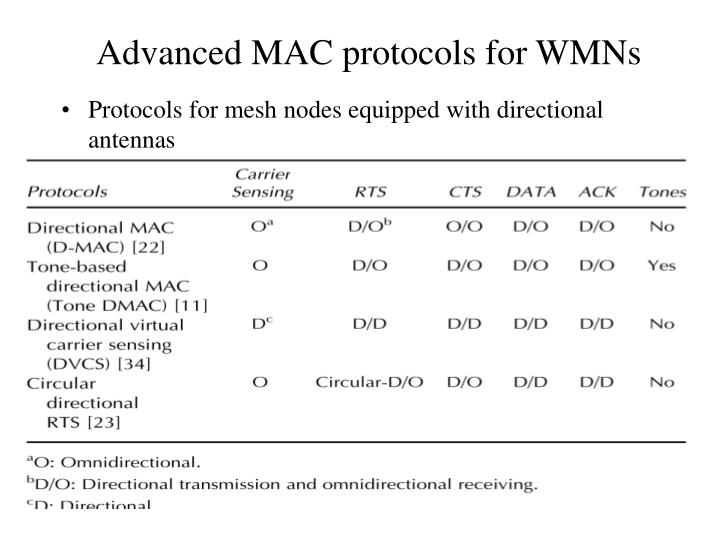 Protocols for mesh nodes equipped with directional antennas