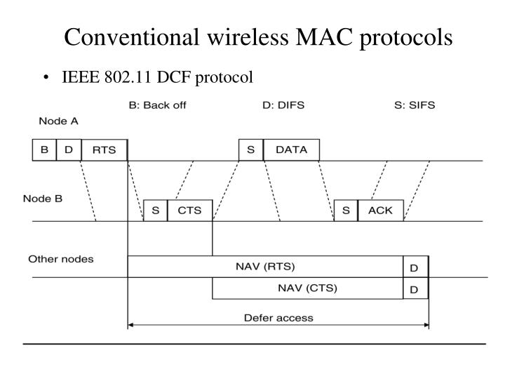 IEEE 802.11 DCF protocol